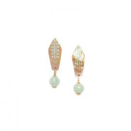 boucles d'oreilles clips perle amazonite Celadon - Nature Bijoux