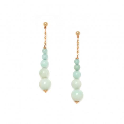 boucles d'oreilles 5 perles amazonite Celadon