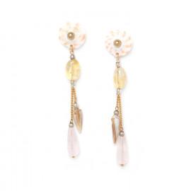 boucles d'oreilles goutte de quartz rose & citrine Lagoon - Nature Bijoux